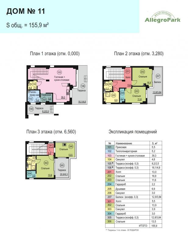 Планировка Дом площадью 155.9 кв.м в ЖК «Аллегро Парк»